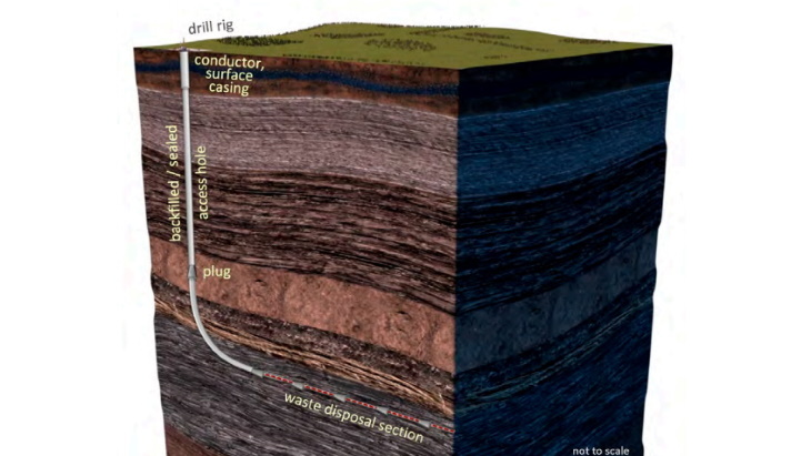 Estonia's geology suitable for deep borehole repository
