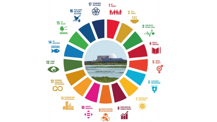 UNECE provides pathways for nuclear energy to support sustainable development