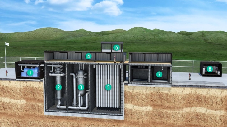 UK government support for modular reactor deployment